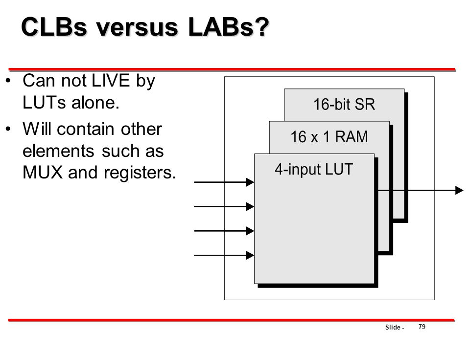 CLBs versus LABs Can not LIVE by LUTs alone.