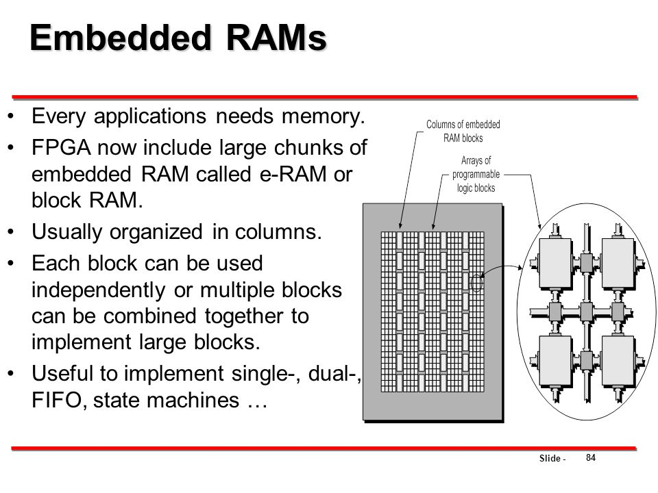 Embedded RAMs Every applications needs memory.