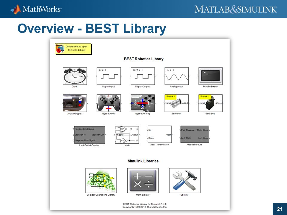 Overview - BEST Library