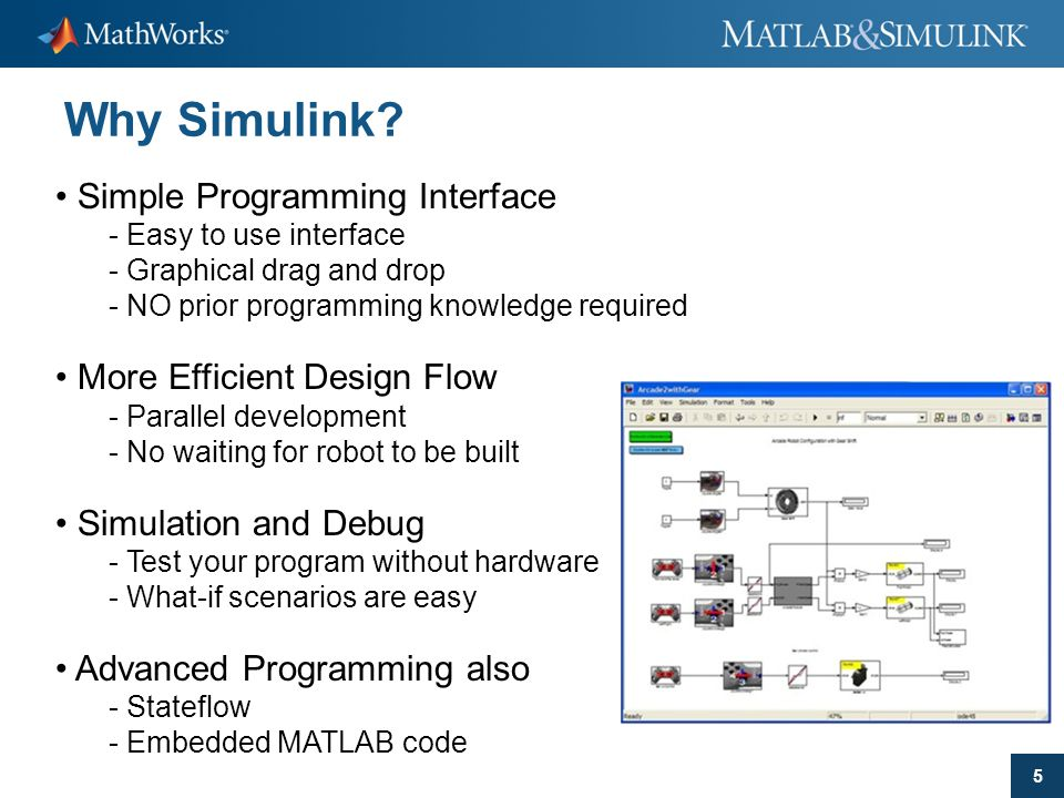 Why Simulink Simple Programming Interface More Efficient Design Flow
