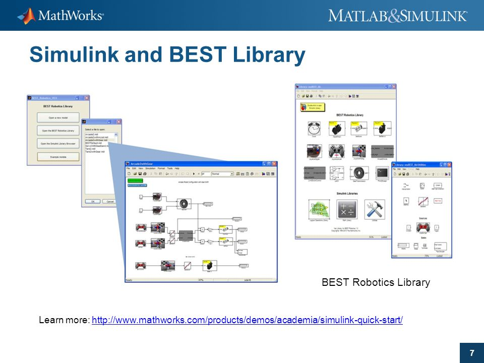Simulink and BEST Library
