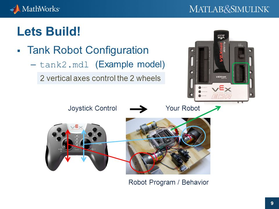 Lets Build! Tank Robot Configuration tank2.mdl (Example model)