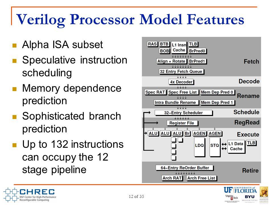 Verilog Processor Model Features