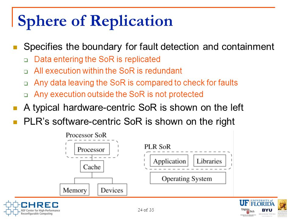 Sphere of Replication Specifies the boundary for fault detection and containment. Data entering the SoR is replicated.