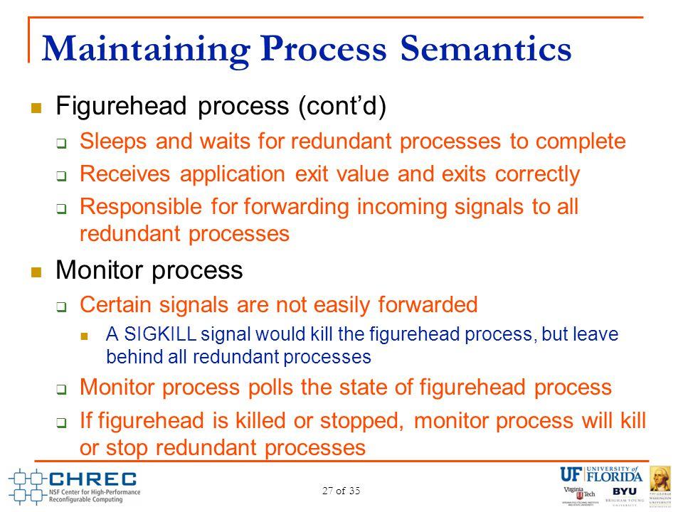 Maintaining Process Semantics