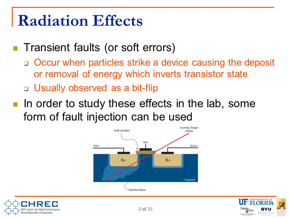 Radiation Effects Transient faults (or soft errors)