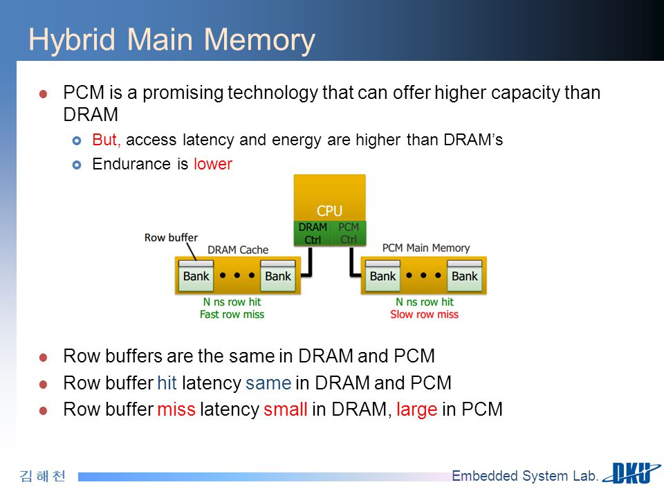 Hybrid Main Memory PCM is a promising technology that can offer higher capacity than DRAM. But, access latency and energy are higher than DRAM's.