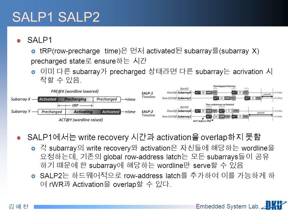 SALP1 SALP2 SALP1 SALP1에서는 write recovery 시간과 activation을 overlap하지 못함