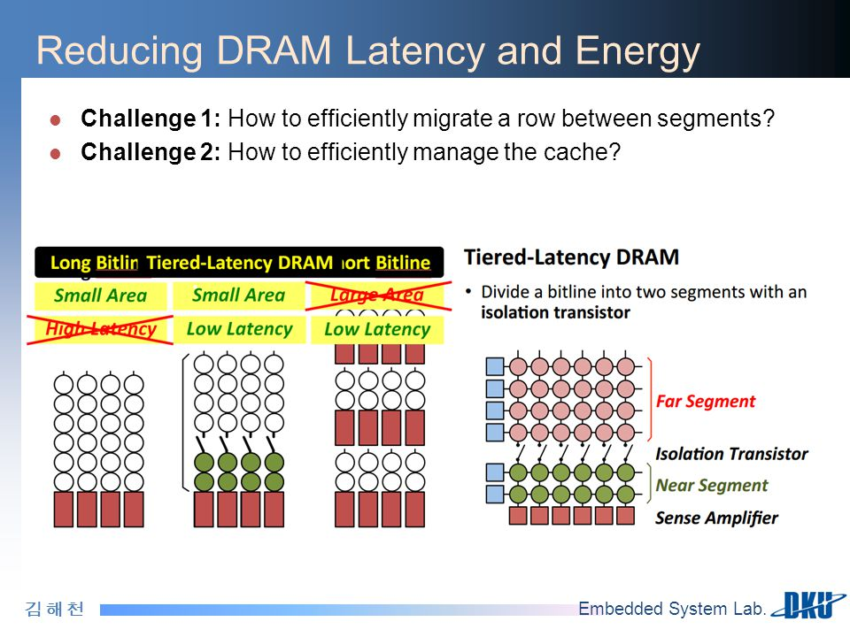 Reducing DRAM Latency and Energy