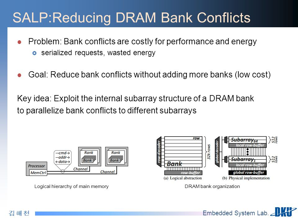 SALP:Reducing DRAM Bank Conflicts
