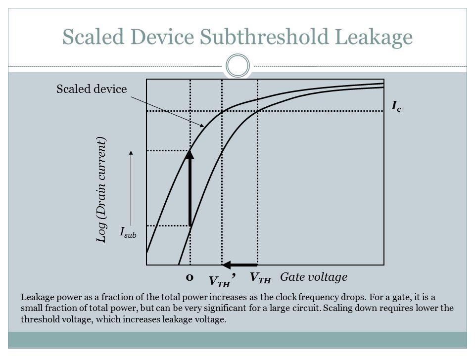 Scaled Device Subthreshold Leakage