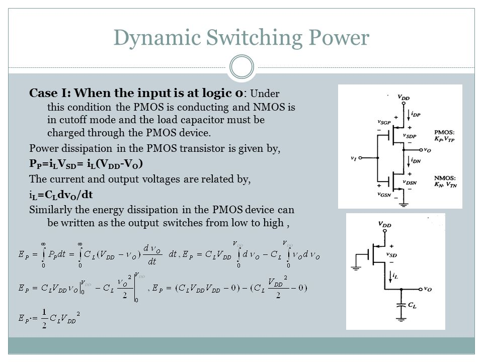 Dynamic Switching Power