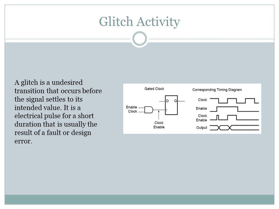 Glitch Activity