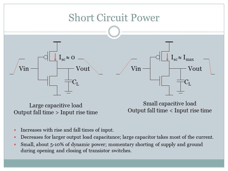 Short Circuit Power Isc  0 Isc  Imax Vin Vout Vin Vout CL CL