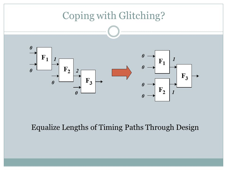 Coping with Glitching Equalize Lengths of Timing Paths Through Design