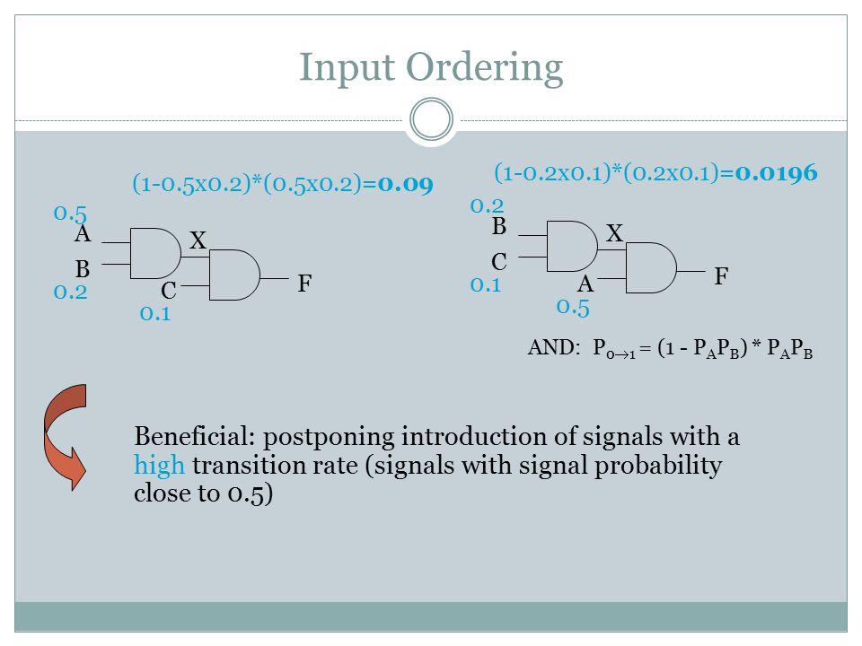 Input Ordering (1-0.2x0.1)*(0.2x0.1)=0.0196. (1-0.5x0.2)*(0.5x0.2)=0.09. 0.2. 0.5. B. A. X. X.