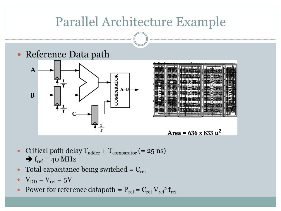 Parallel Architecture Example