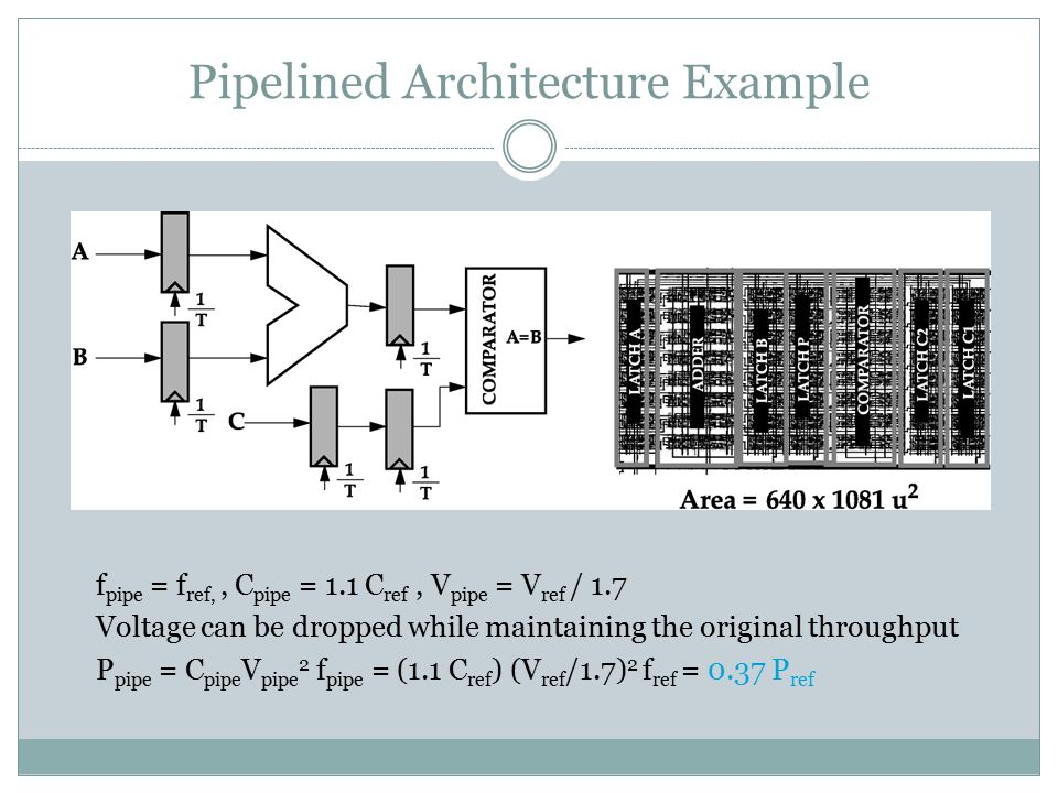 Pipelined Architecture Example