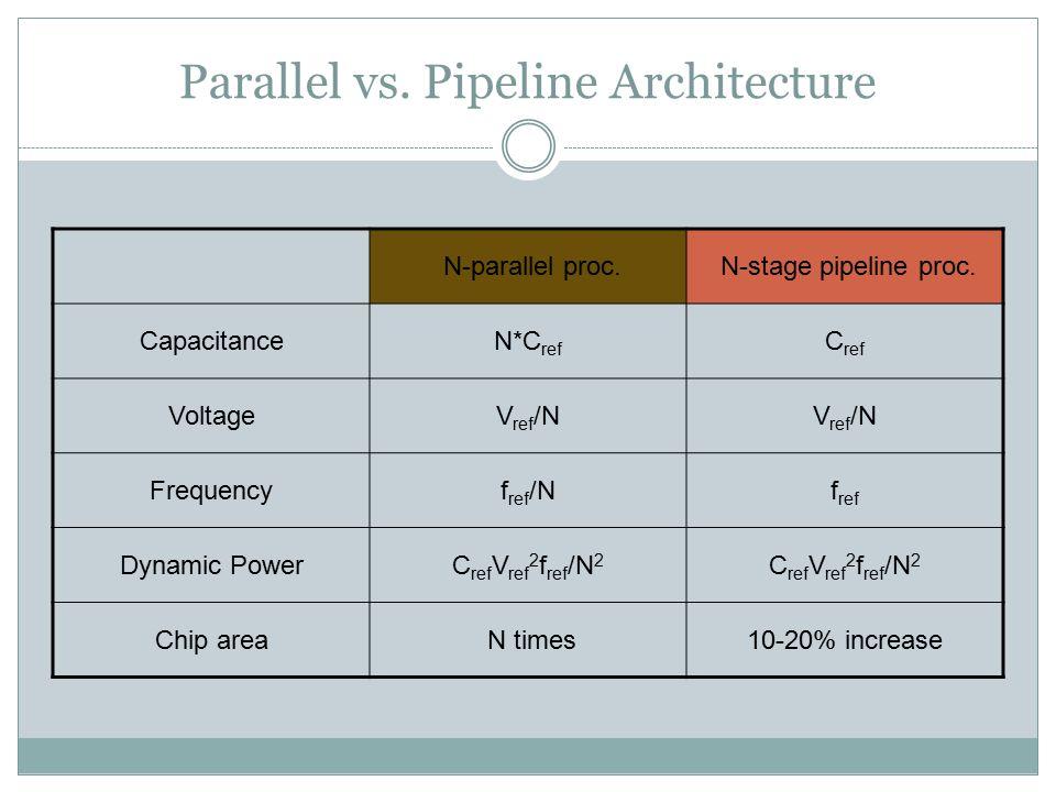 Parallel vs. Pipeline Architecture