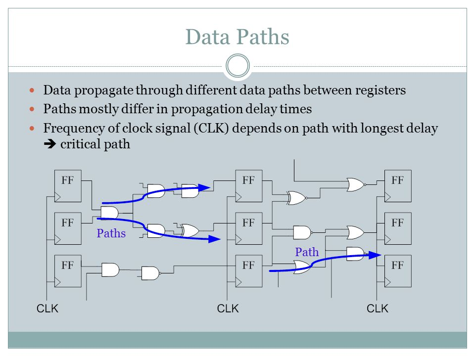 Data Paths Data propagate through different data paths between registers. Paths mostly differ in propagation delay times.