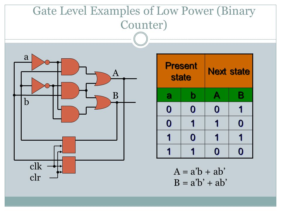 Gate Level Examples of Low Power (Binary Counter)