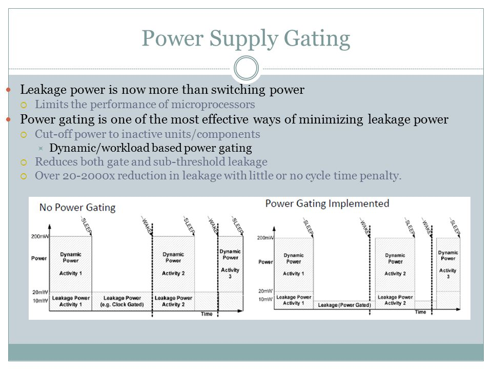 Power Supply Gating Leakage power is now more than switching power