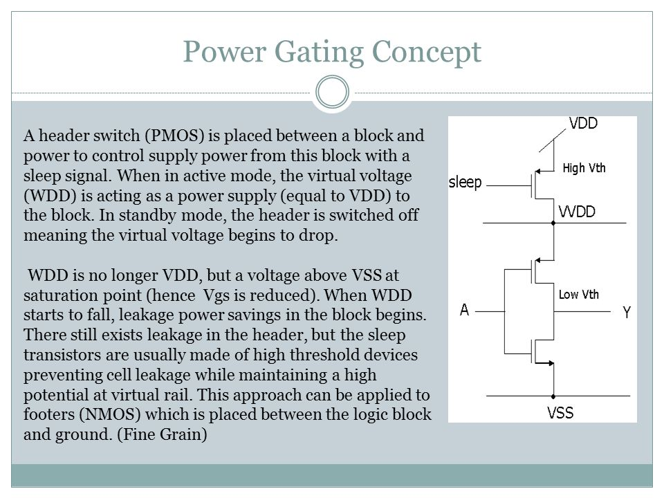 Power Gating Concept