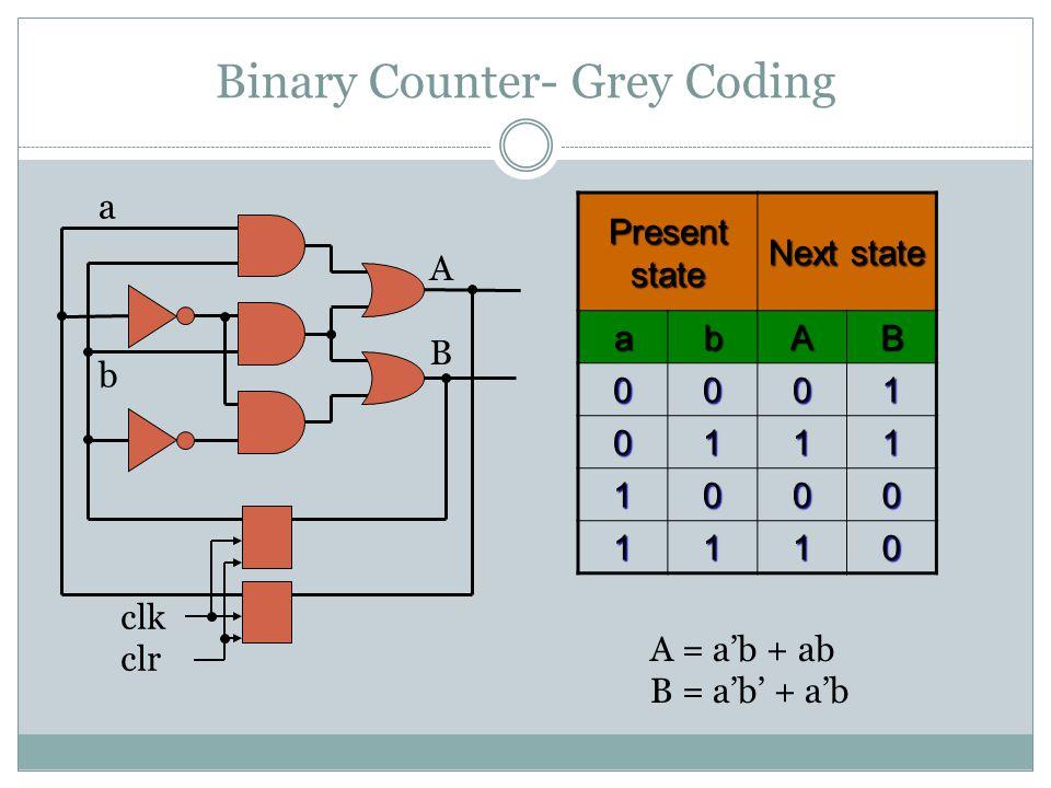 Binary Counter- Grey Coding
