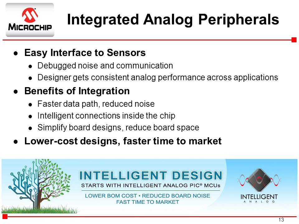Integrated Analog Peripherals