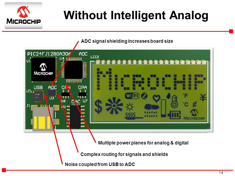 Without Intelligent Analog