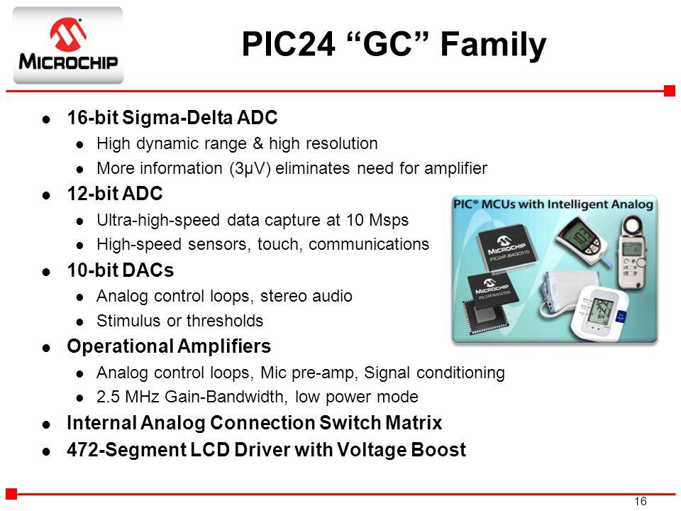 PIC24 GC Family 16-bit Sigma-Delta ADC 12-bit ADC 10-bit DACs