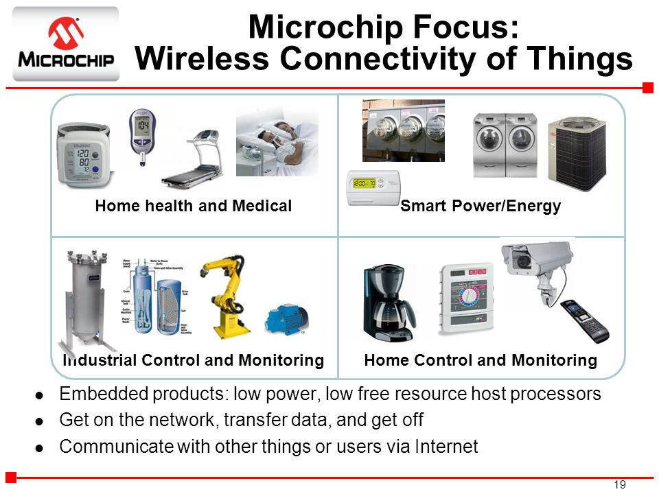 Microchip Focus: Wireless Connectivity of Things