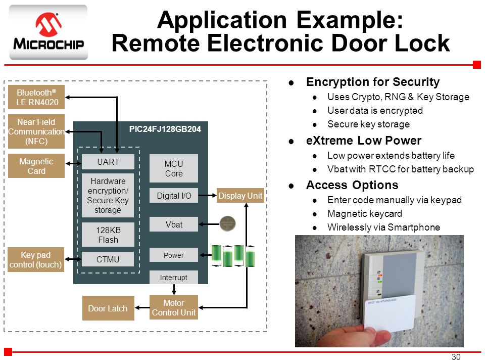 Application Example: Remote Electronic Door Lock