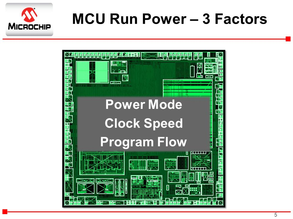 Power Mode Clock Speed Program Flow
