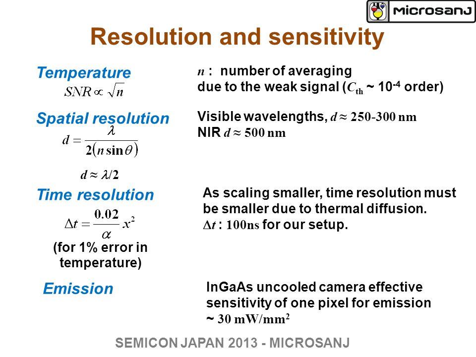 Resolution and sensitivity