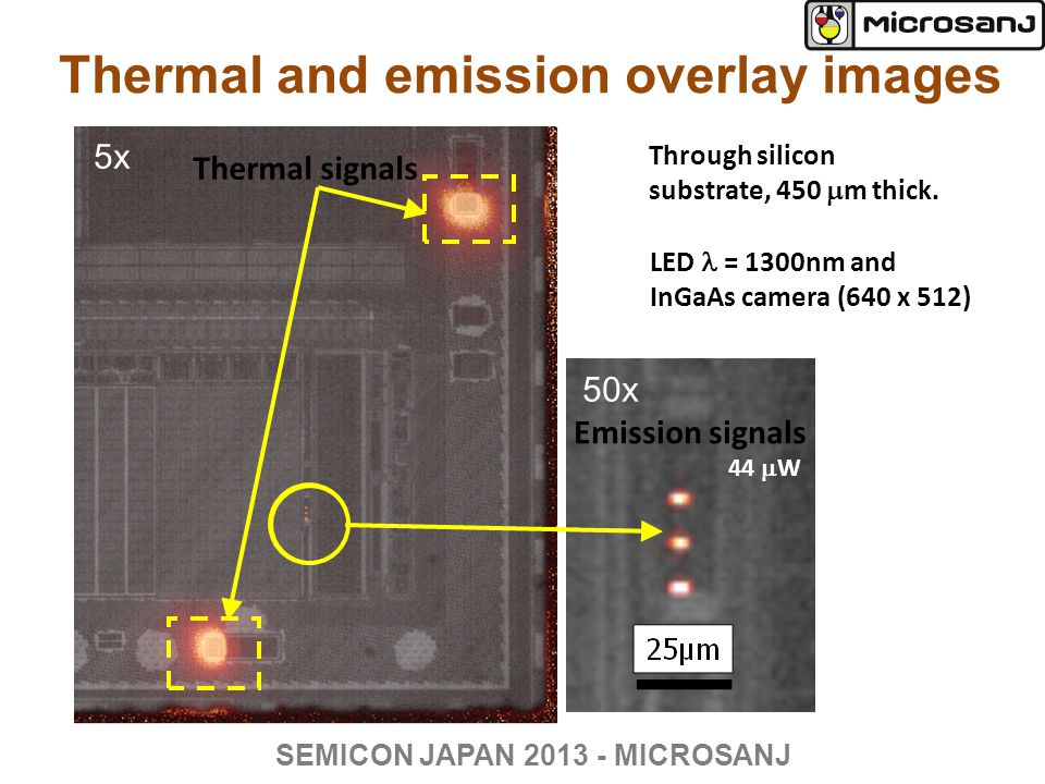 Thermal and emission overlay images