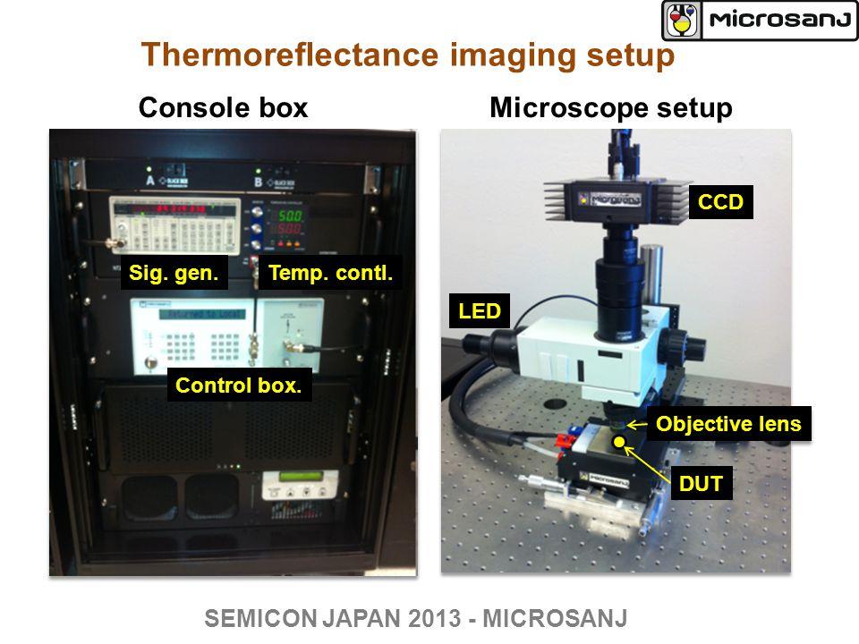 Thermoreflectance imaging setup