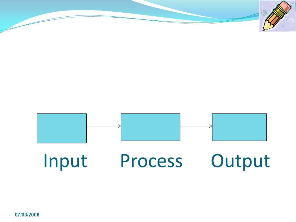 Input Process Output 07/03/2006