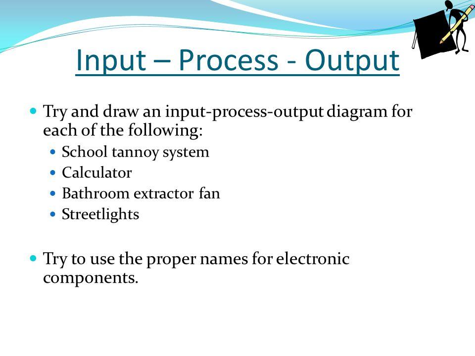 Input – Process - Output