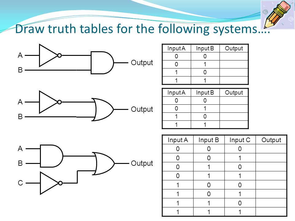 Draw truth tables for the following systems….