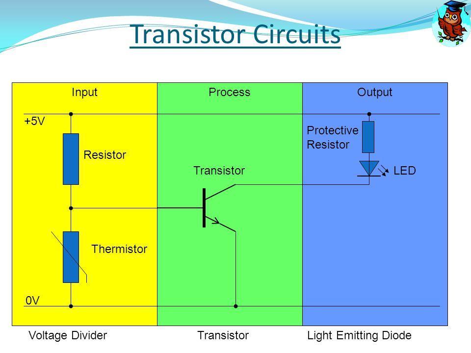 Transistor Circuits Input Process Output +5V Protective Resistor