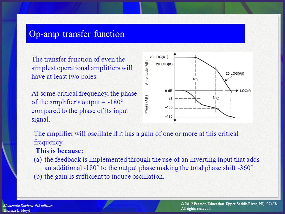 Op-amp transfer function