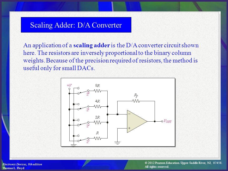 Scaling Adder: D/A Converter