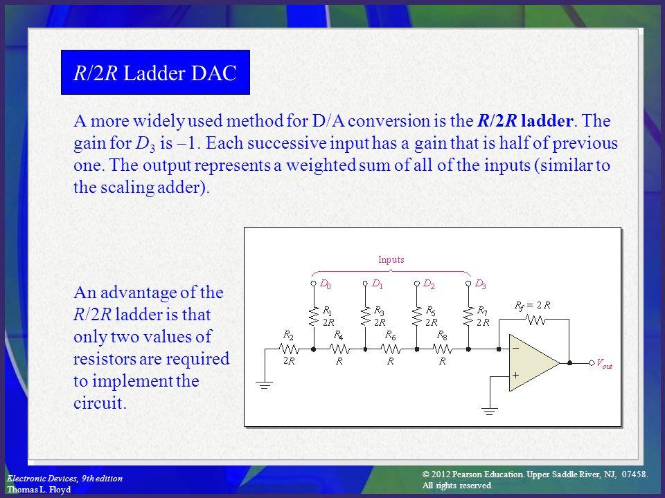 R/2R Ladder DAC
