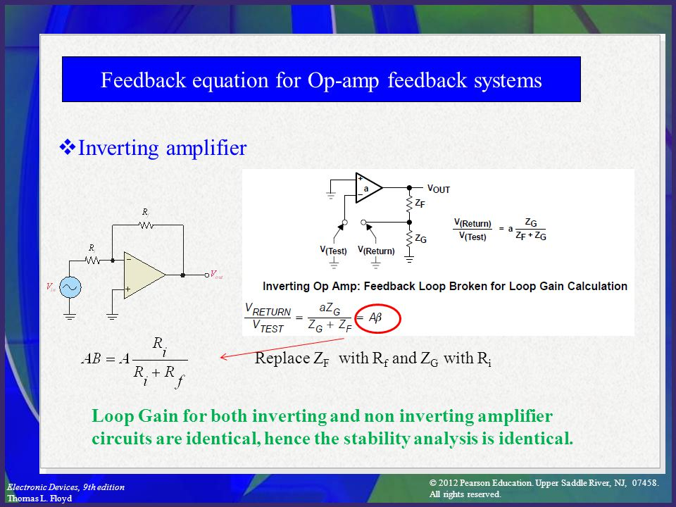Feedback equation for Op-amp feedback systems