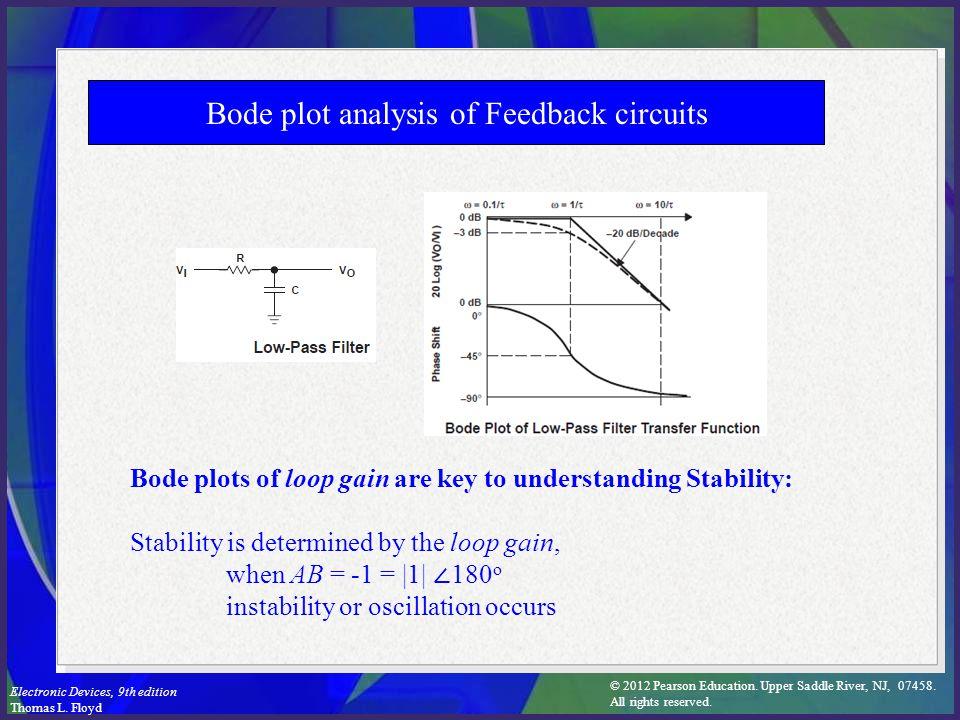 Bode plot analysis of Feedback circuits