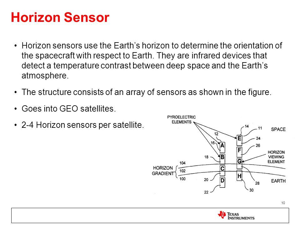 Horizon Sensor