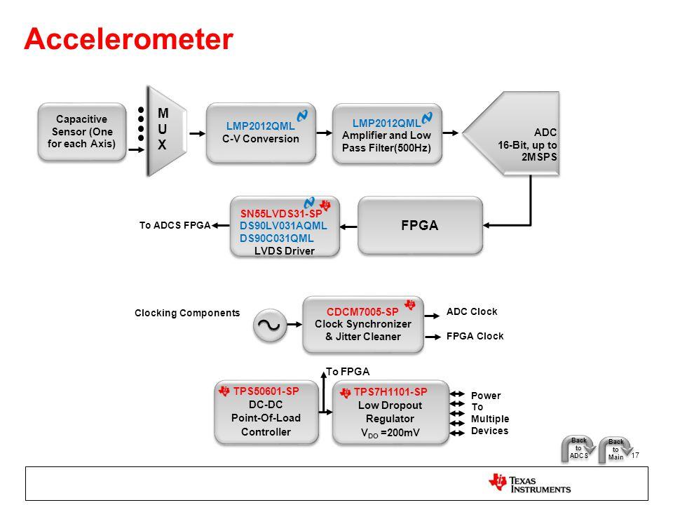 Accelerometer MUX FPGA