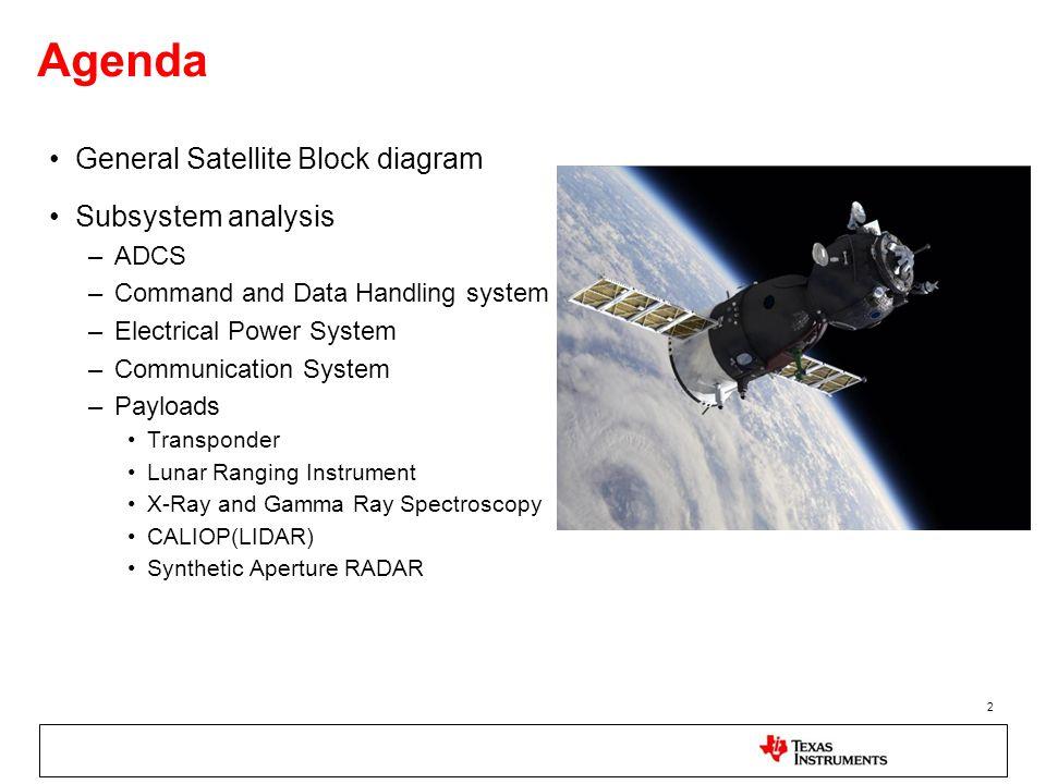Agenda General Satellite Block diagram Subsystem analysis ADCS