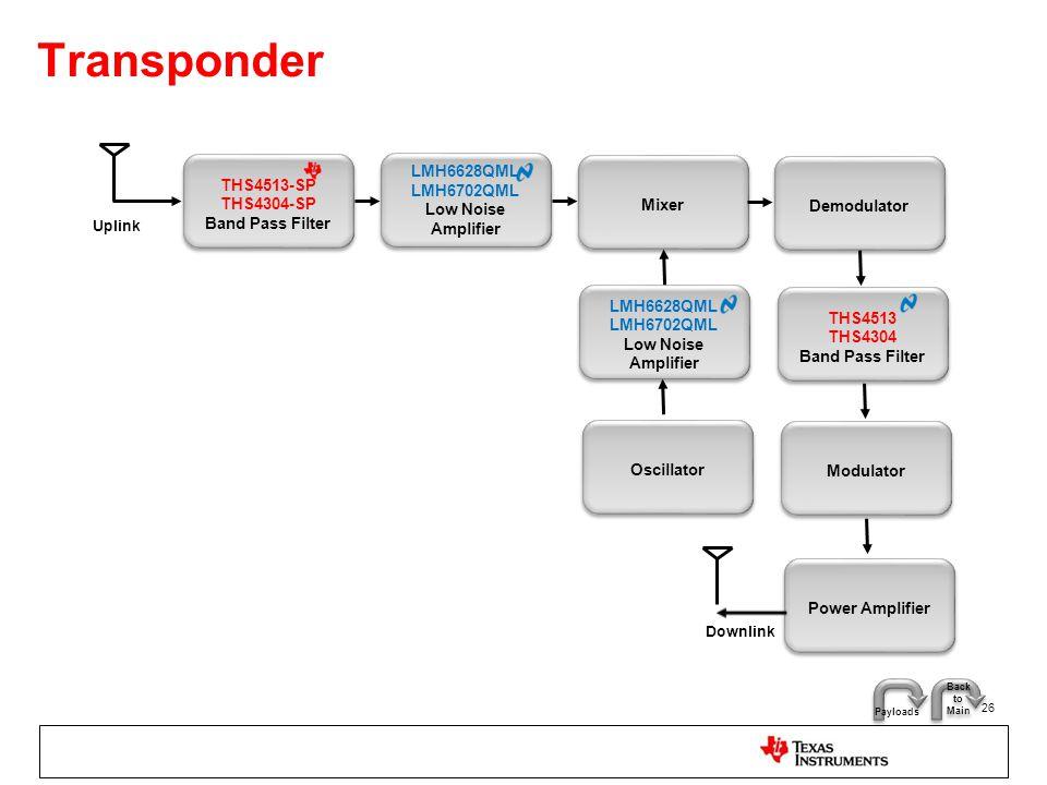 Transponder Mixer. THS4513-SP. THS4304-SP. Band Pass Filter. Uplink. LMH6628QML. LMH6702QML. Low Noise Amplifier.